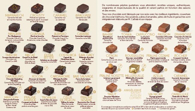 carte-chocolats-2019-cathala-patissier-niort.png