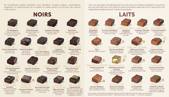 Téléchargez notre collection de bonbons Chocolats